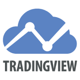 TRADINGVIEW TRADING PRODUCTS