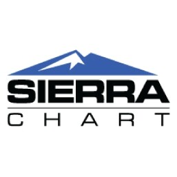 SIERRA CHART TRADING PRODUCTS
