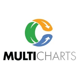 MULTICHARTS TRADING PRODUCTS